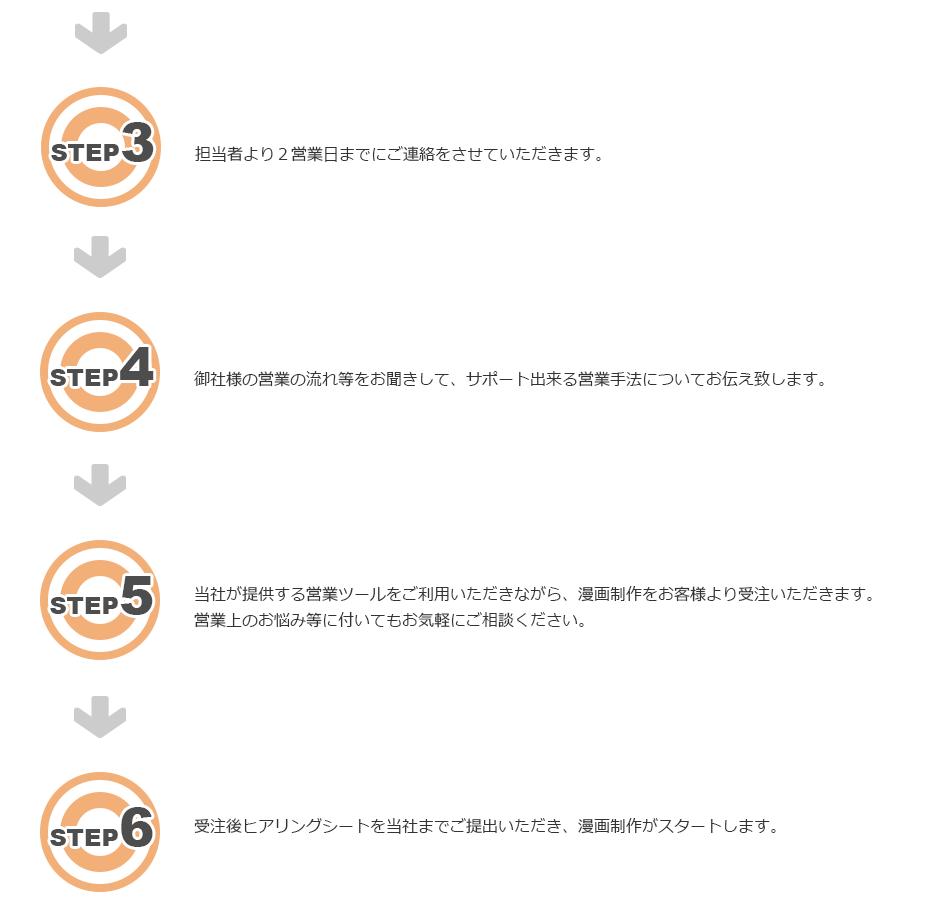 step3,step4,step5,step6